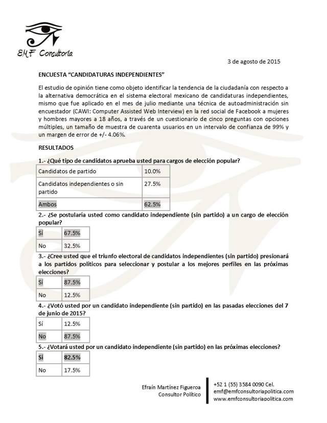 EncuestaCandidaturasIndependientes23092015