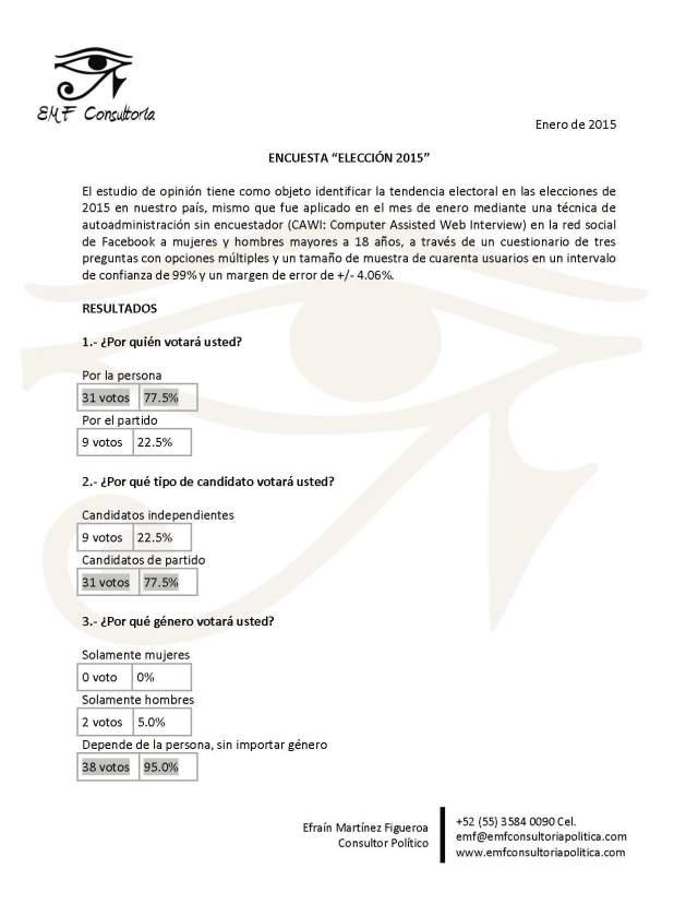 EncuestaElección23092015