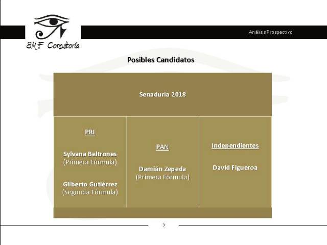 ProspectivaSonora2018-2021_Page_4