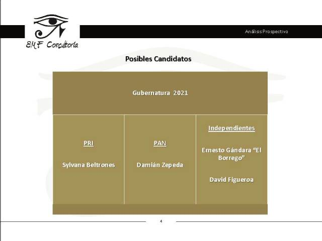 ProspectivaSonora2018-2021_Page_5