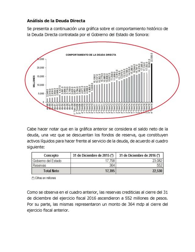 deudapublicaejecutivosonora_page_0175