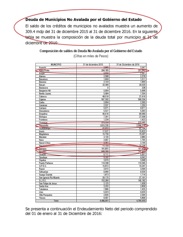 deudapublicaejecutivosonora_page_0185