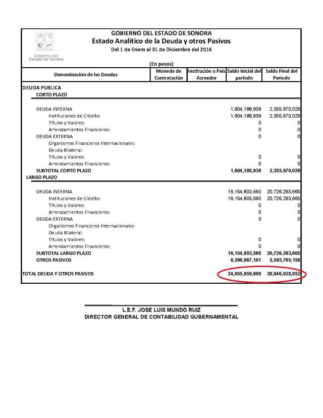 deudapublicaejecutivosonora_page_0202