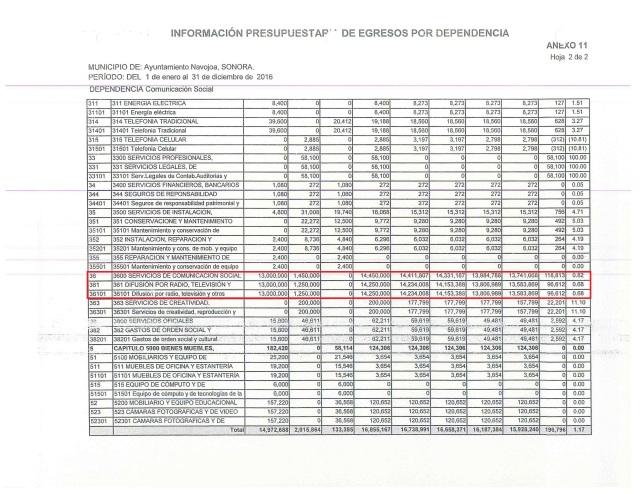 RespuestaComunicaciónSocialNavojoa15032017_Page_10
