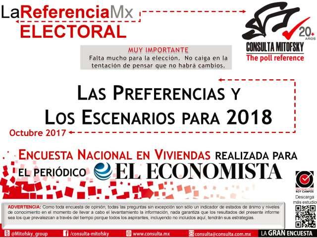 20171022_NA_Preferencia-Escenarios_Rumbo2018f-1_Page_01