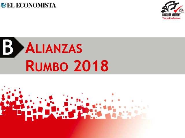 20171022_NA_Preferencia-Escenarios_Rumbo2018f-1_Page_10