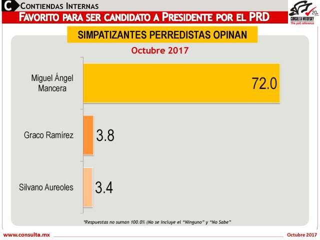 20171022_NA_Preferencia-Escenarios_Rumbo2018f-1_Page_16