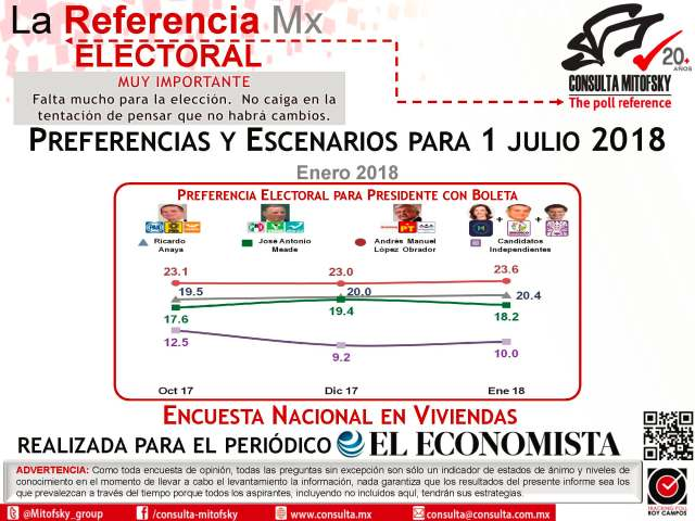 20180115_NA_Preferencia-Rumbo2018_Page_01