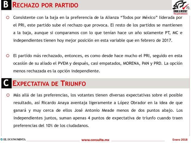 20180115_NA_Preferencia-Rumbo2018_Page_04