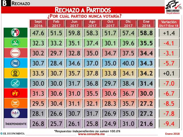 20180115_NA_Preferencia-Rumbo2018_Page_12