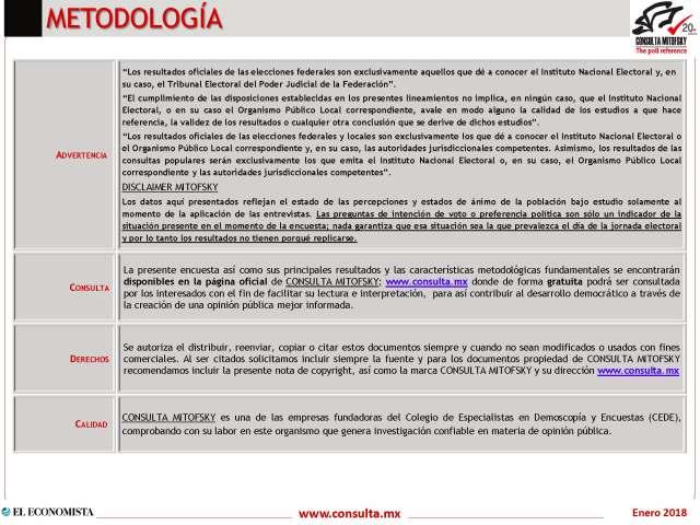 20180115_NA_Preferencia-Rumbo2018_Page_20