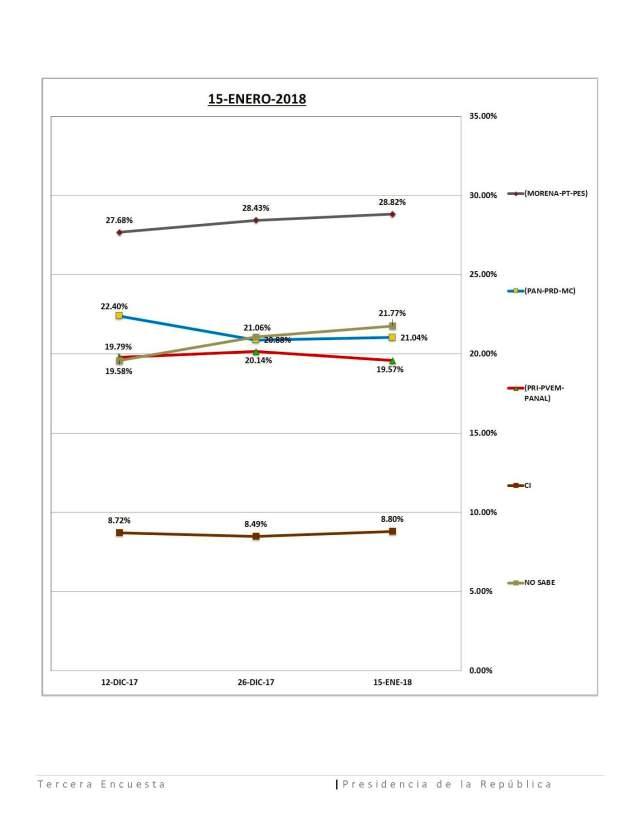 Tercera encuesta Presidencia de la Republica-Fase Final (1)_Page_4
