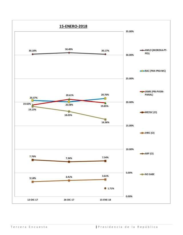 Tercera encuesta Presidencia de la Republica-Fase Final (1)_Page_9