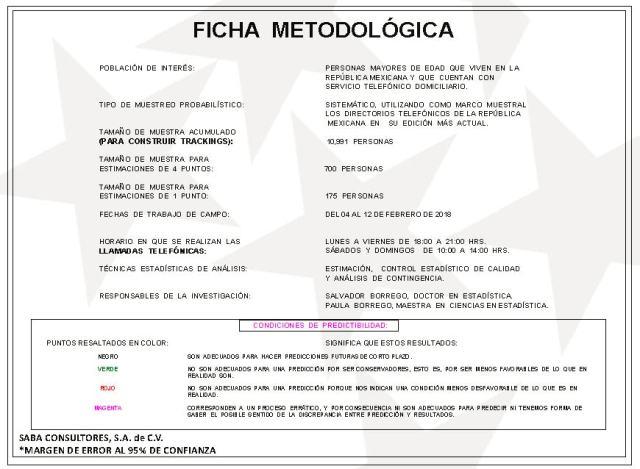 2018-02-12-ENCUESTA-POLÍTICA-NACIONAL4_Page_02