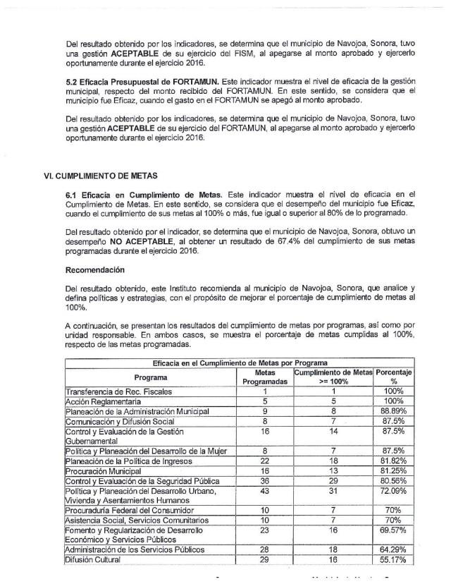 Informe de Resultados CP2016 Navojoa_Page_34