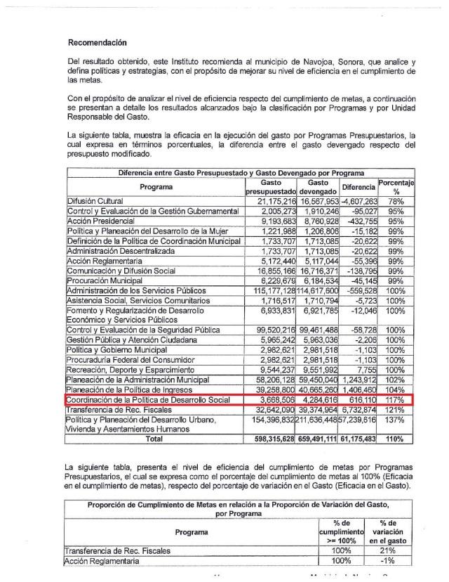 Informe de Resultados CP2016 Navojoa_Page_36