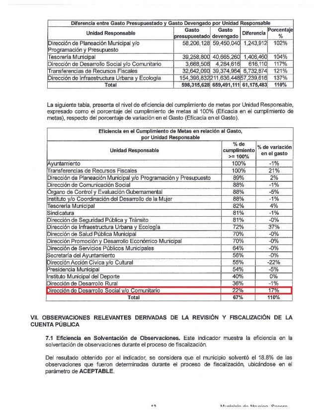 Informe de Resultados CP2016 Navojoa_Page_38