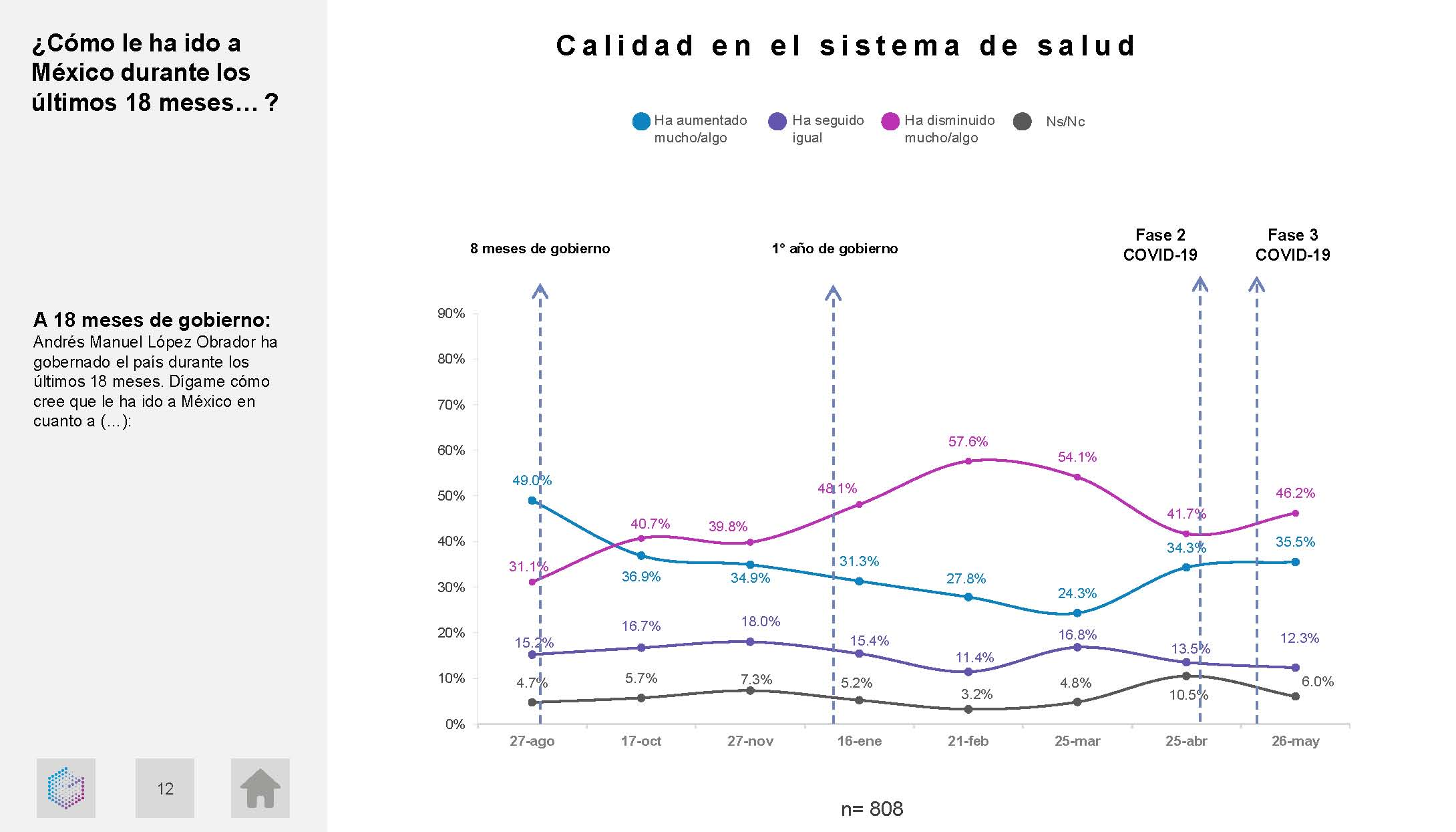 GCEAMLO27052020_Page_12