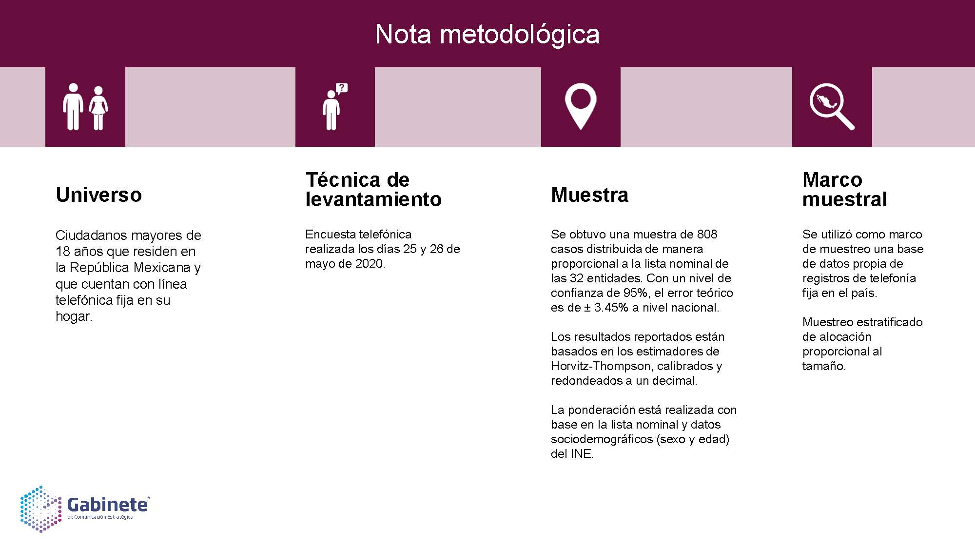 GCEAMLO27052020_Page_30